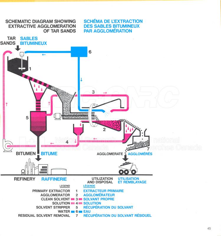 Brochure- Chemistry 82-10-028 001