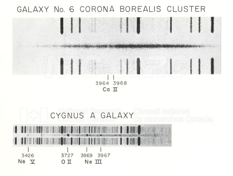 Galaxies- Galaxy No.6 Corona Borealis Cluster, Cygnus A Galaxy