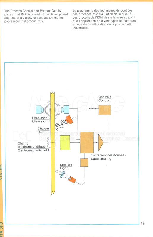 Brochure IMRI 82-09-012