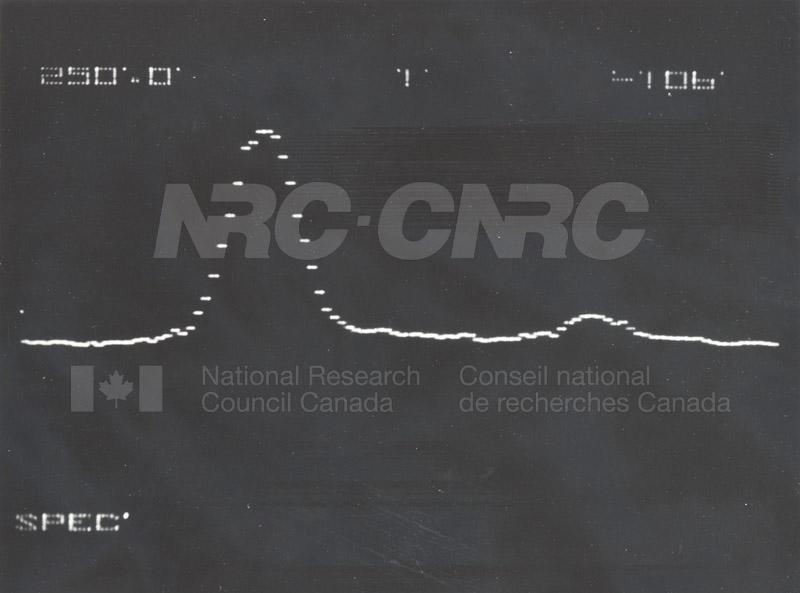Emission Spectrum c.1969