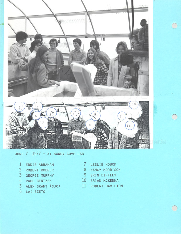 Summer Students 1977 002