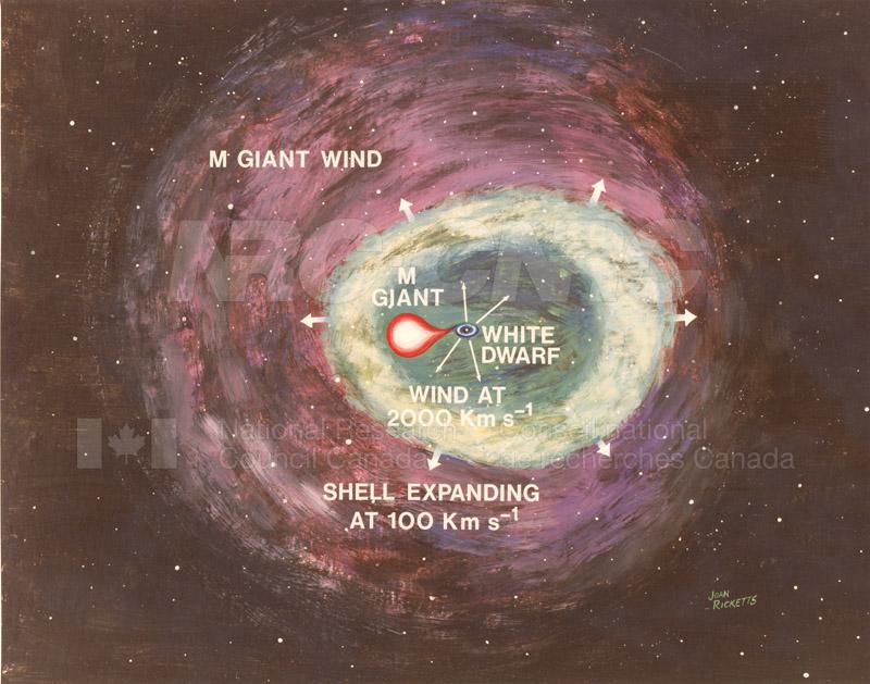 MBC.- ARO Science 002