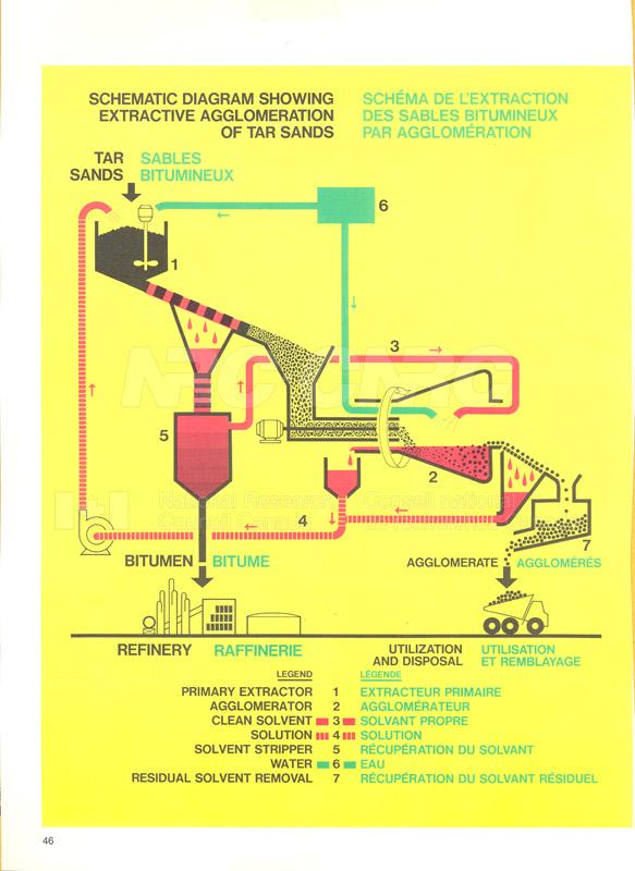 Brochure- Chemistry 82-10-028 002