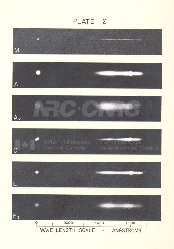 Spectroscopy of the Initial Burst at Firefly by Dr. P.M. Millman 001