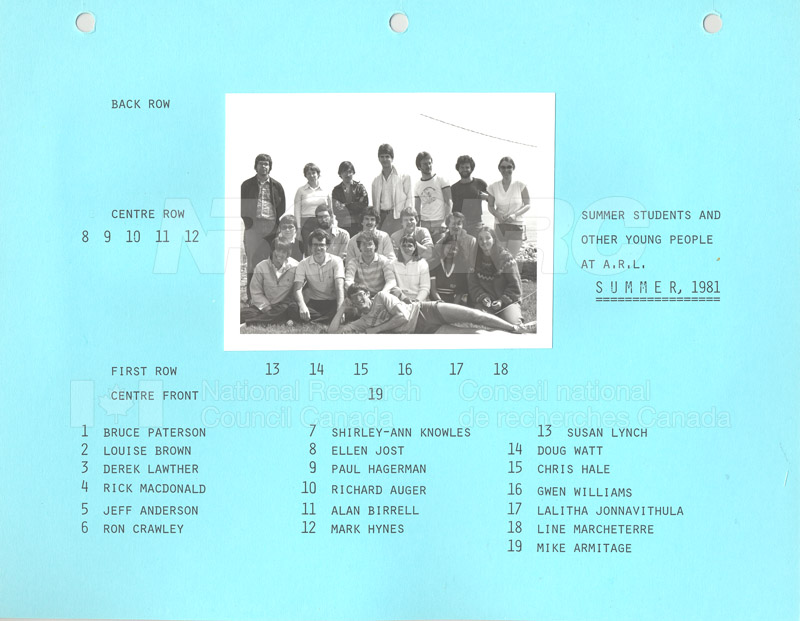 Summer Students 1981 001