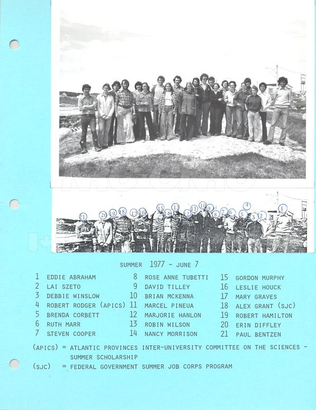 Summer Students 1977 001