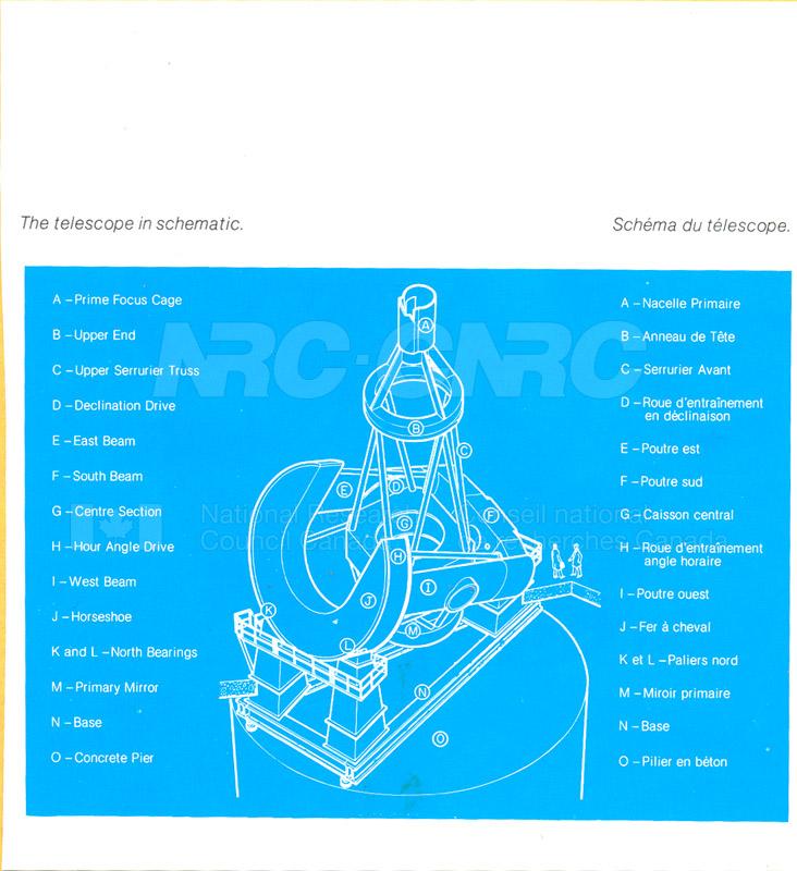 Brochure- C-F-H Telescope 82-11-040